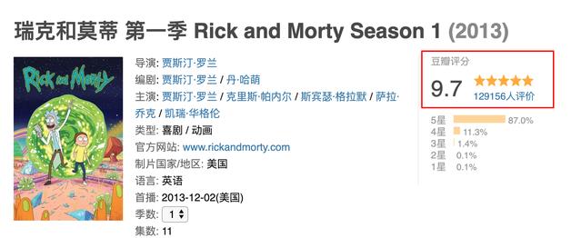 「瑞克和莫蒂」制作人新作「外星也难民」发布预告