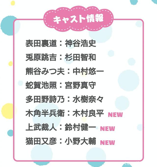 TV动画「阴晴不定大哥哥」宣布追加声优