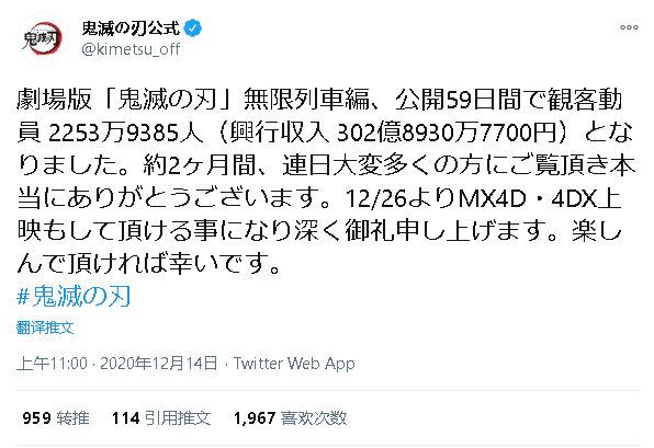 剧场版动画「鬼灭之刃 无限列车篇」日本票房破302亿日元