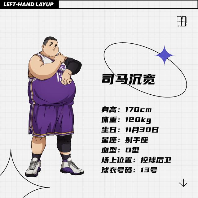 国产动画「左手上篮」公开角色人设图