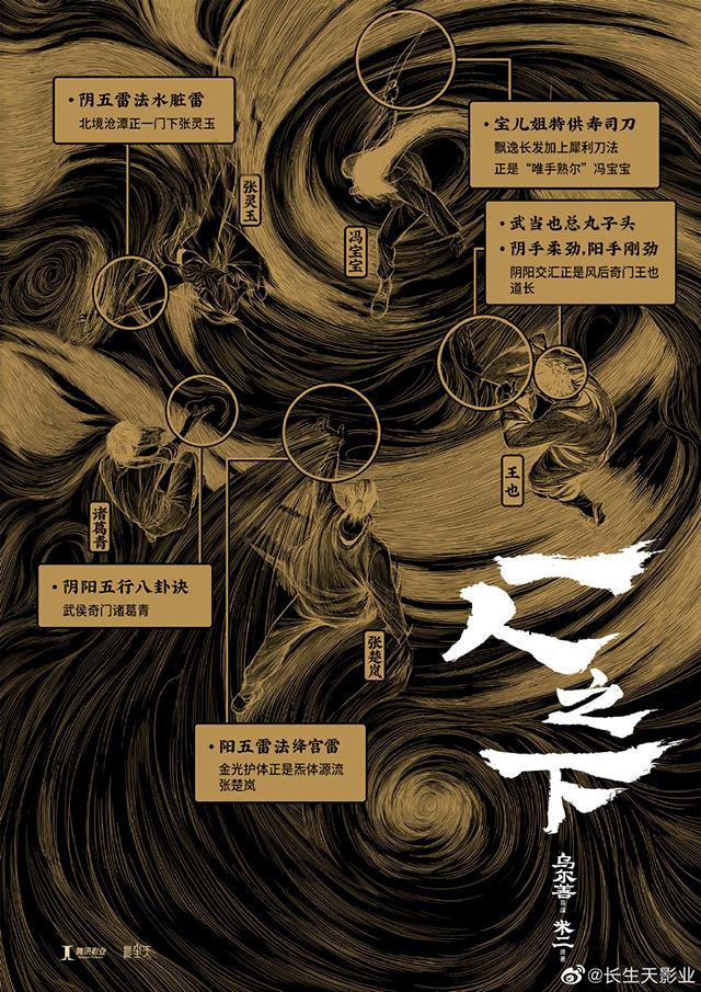 国产动画「一人之下」真人电影海报公开