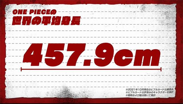 「海贼王」官方发布身高对比视频